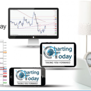 chartingtoday.com Forex Signals