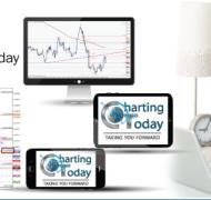 chartingtoday.com Forex Signals