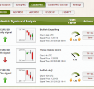 Piphut.com – Forex Signals, Analysis, and Community – since 2008
