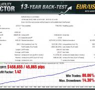 Volatility Factor EA V6.0