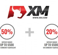 XM.com – 50% DEPOSIT BONUS UP TO $500 + 20% UP TO $5,000