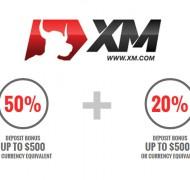 XM.com – 50% DEPOSIT BONUS UP TO $500 + 20% UP TO $5,000