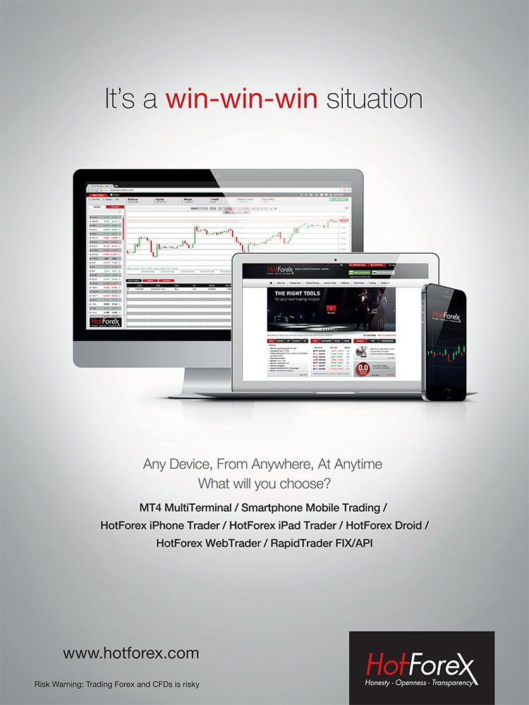 HotForex – World leader in financial trading