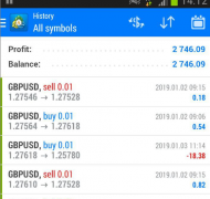 Spy-Fx AUTOMATED FOREX TRADING